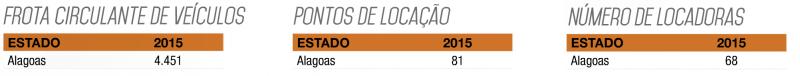 Dados_Alagoas