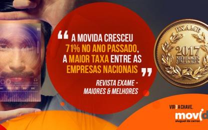 MOVIDA cresceu 71% é destaque na Maiores & Melhores da EXAME