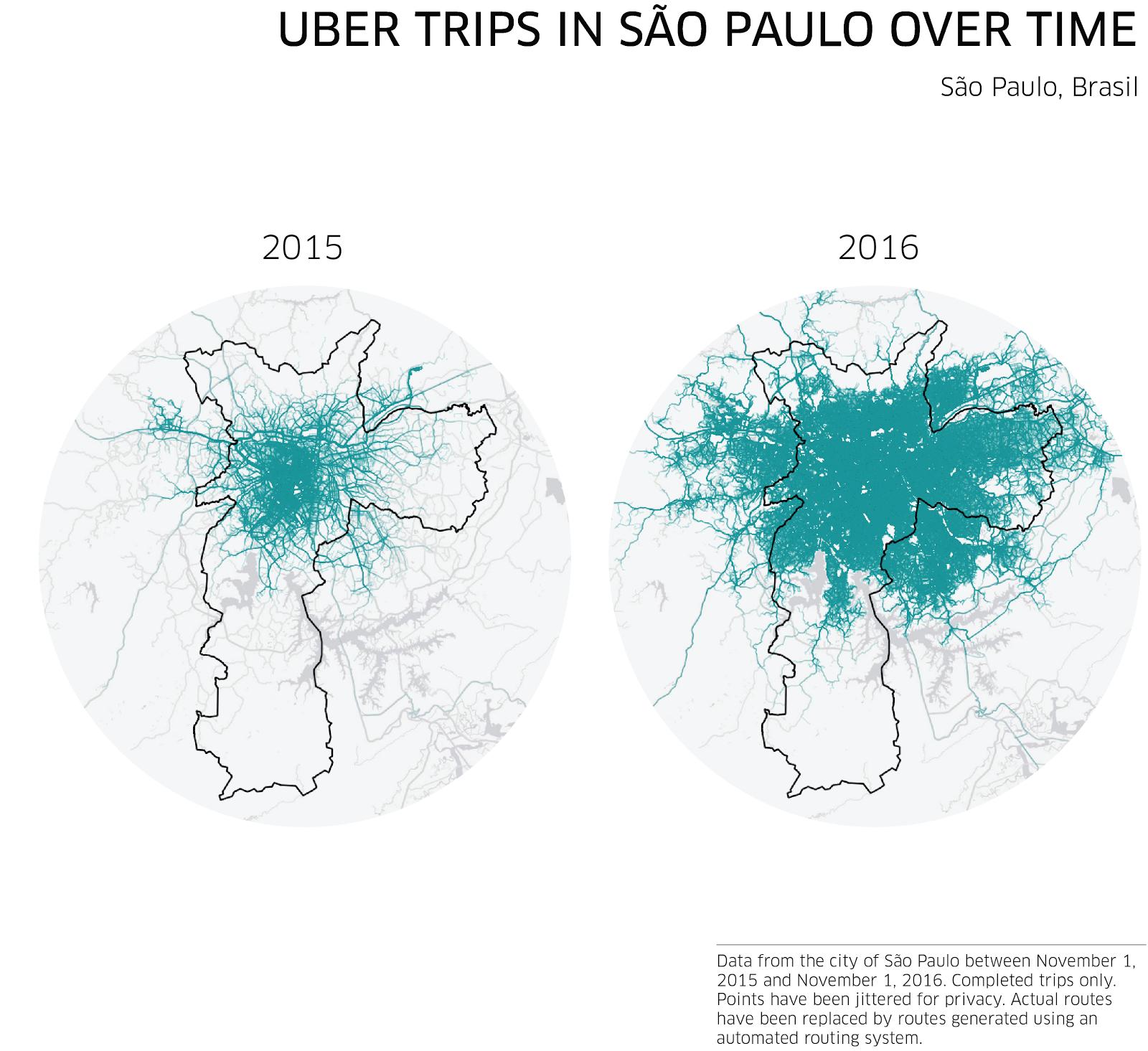 uber_sp2