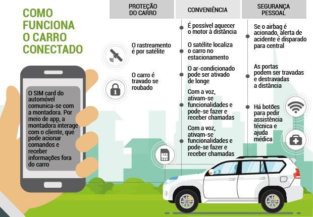carros_conectados_2