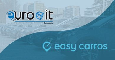 Integração de multas EuroIT + Easy Carros