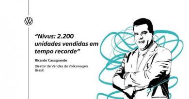 Nivus: 2.200 unidades vendidas em tempo recorde